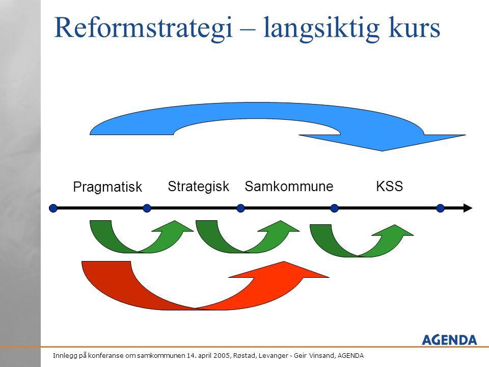 Reformstrategi – langsiktig kurs