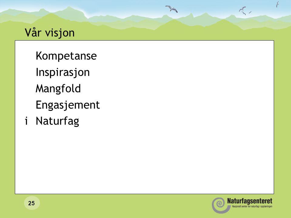 Vår visjon Kompetanse Inspirasjon Mangfold Engasjement i Naturfag