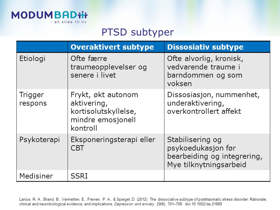 PTSD subtyper Overaktivert subtype Dissosiativ subtype Etiologi