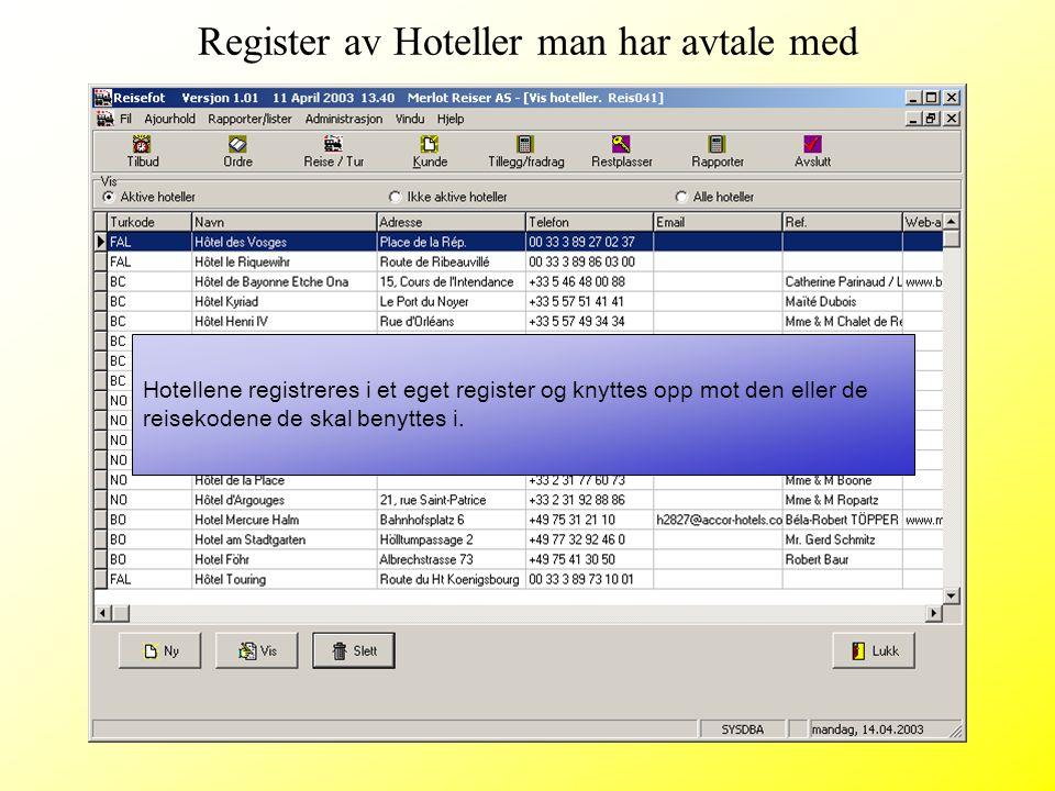Register av Hoteller man har avtale med
