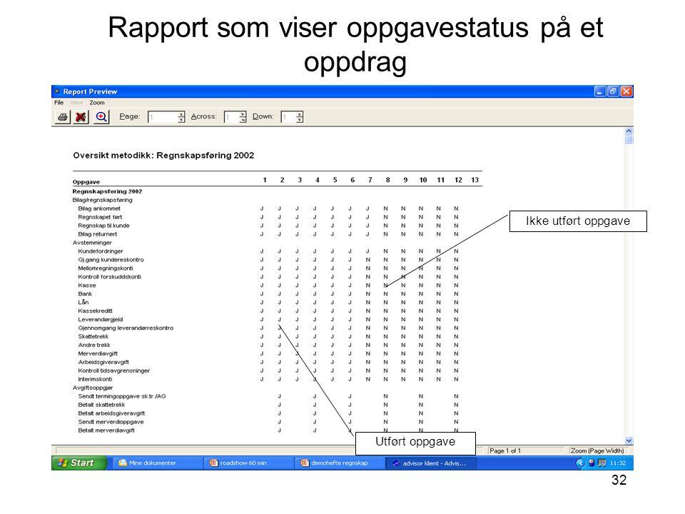 Rapport som viser oppgavestatus på et oppdrag
