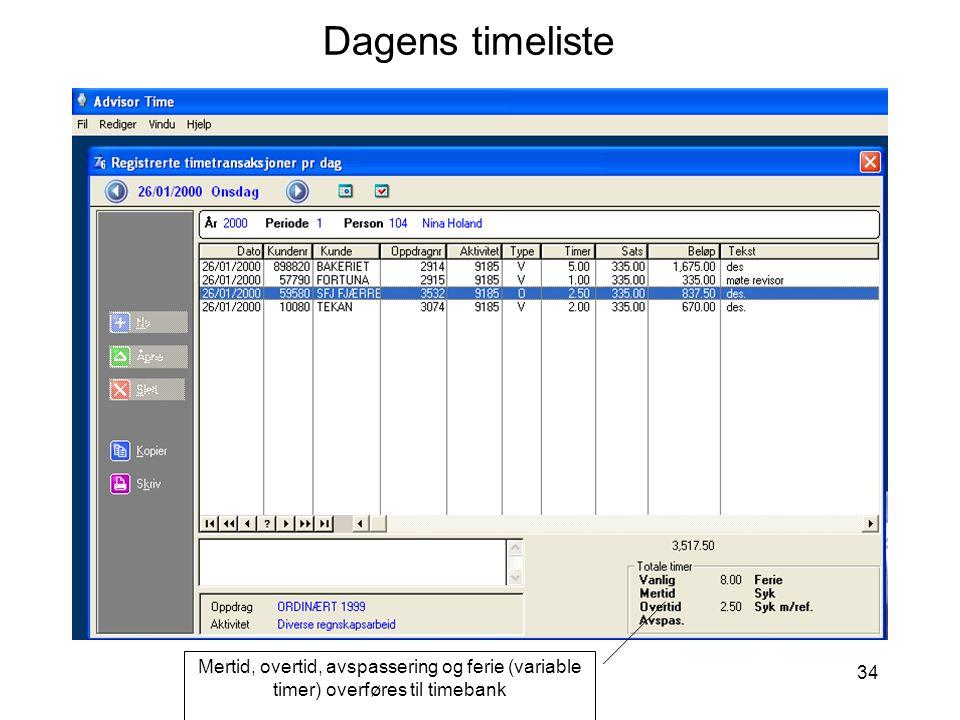 Dagens timeliste Mertid, overtid, avspassering og ferie (variable timer) overføres til timebank