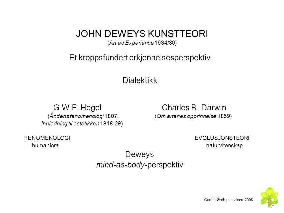 JOHN DEWEYS KUNSTTEORI (Art as Experience 1934/80)