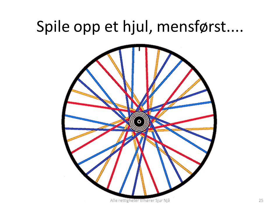 Spile opp et hjul, mensførst....