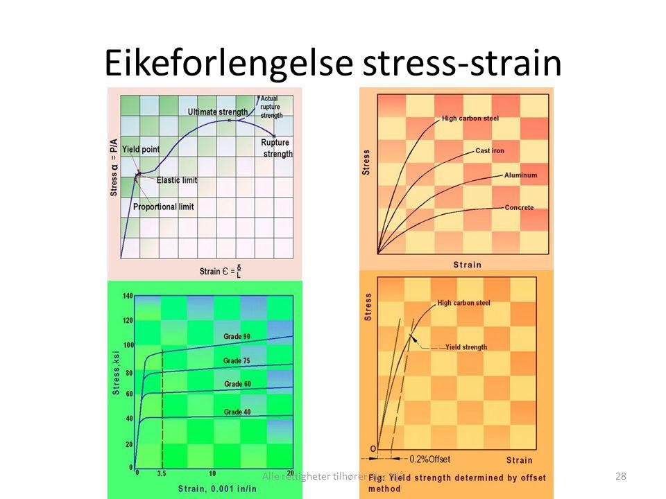 Eikeforlengelse stress-strain