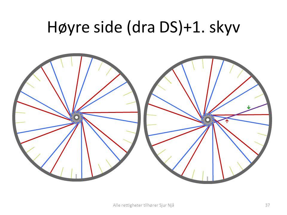 Høyre side (dra DS)+1. skyv