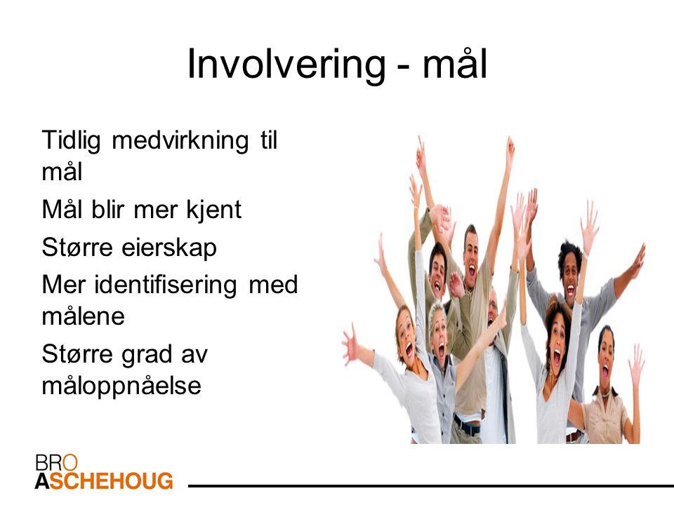 Involvering - mål Tidlig medvirkning til mål Mål blir mer kjent