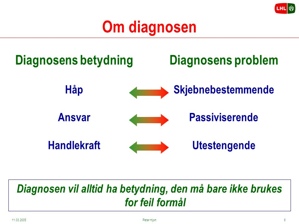 Om diagnosen Diagnosens betydning Diagnosens problem Håp Ansvar