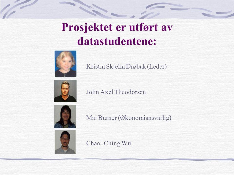 Prosjektet er utført av datastudentene: