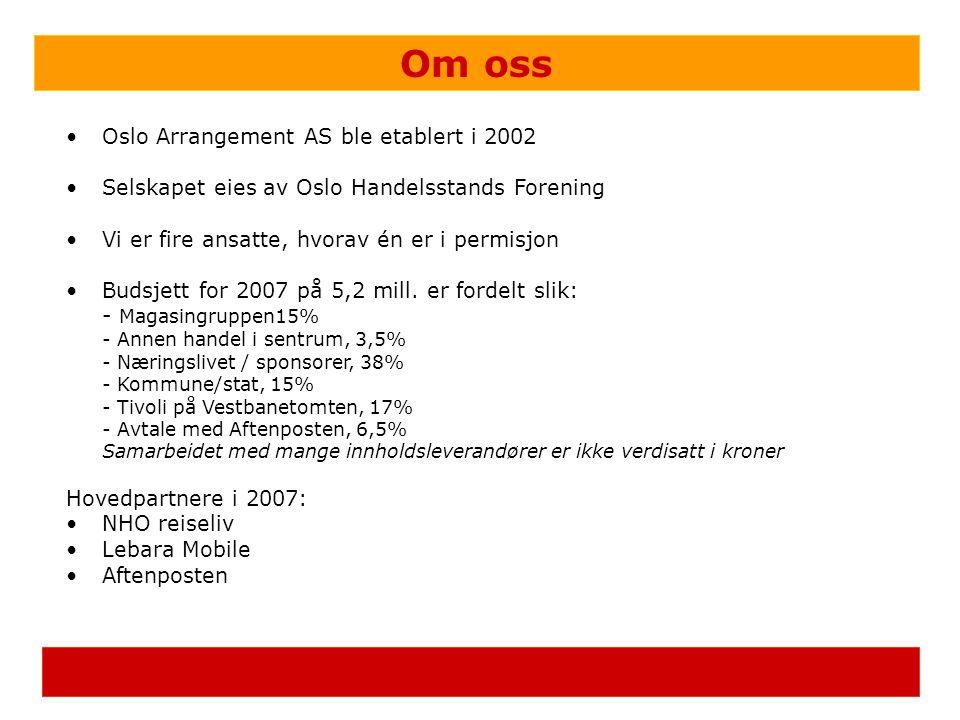 Om oss Oslo Arrangement AS ble etablert i 2002