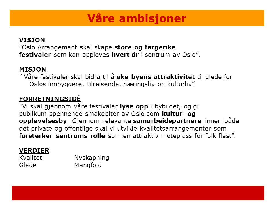 Våre ambisjoner VISJON Oslo Arrangement skal skape store og fargerike