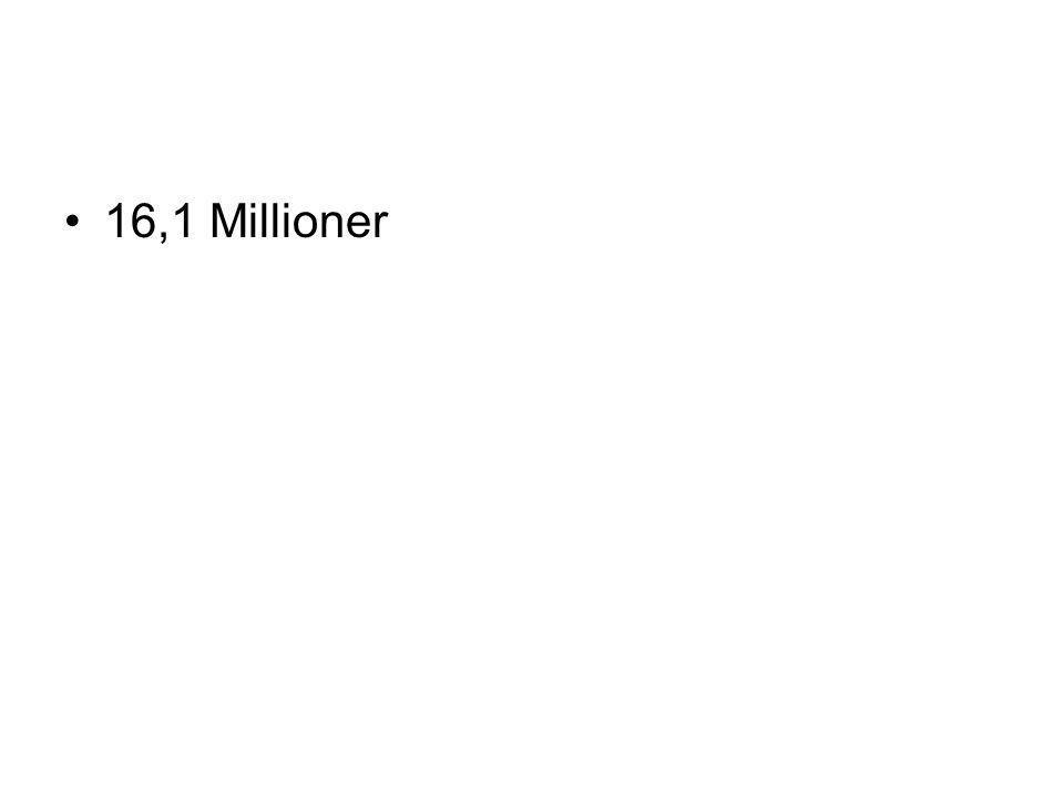 16,1 Millioner