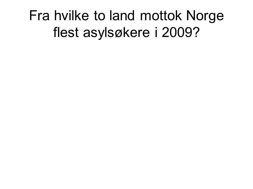Fra hvilke to land mottok Norge flest asylsøkere i 2009