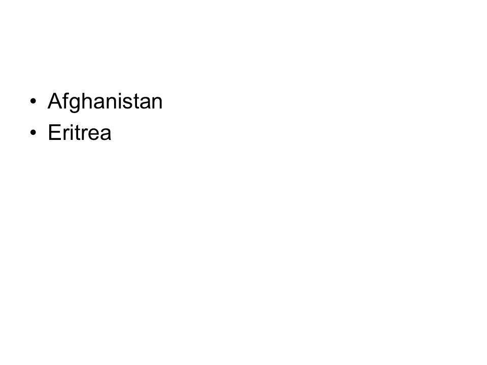Afghanistan Eritrea