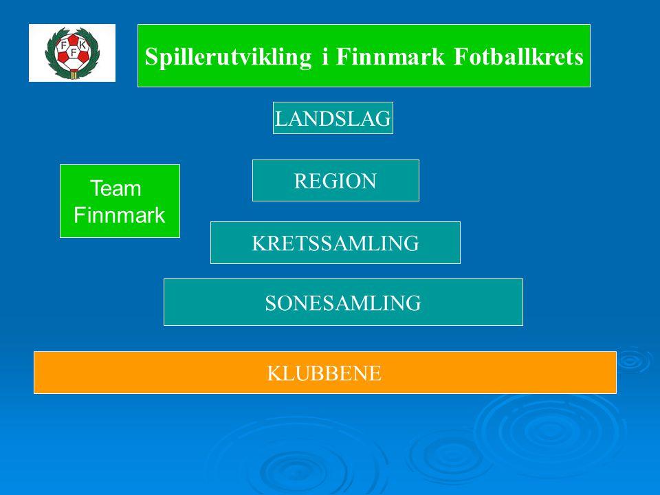 Spillerutvikling i Finnmark Fotballkrets