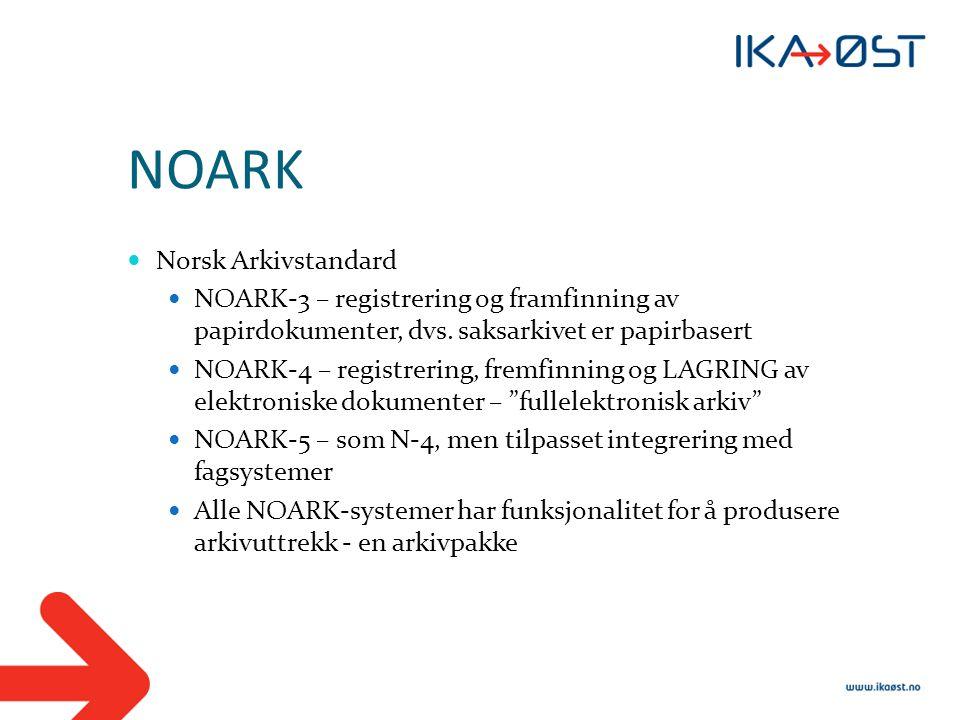 NOARK Norsk Arkivstandard