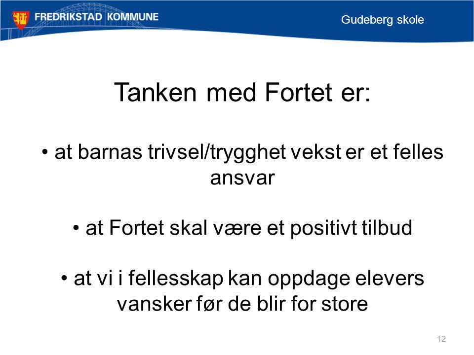 Gudeberg skole Tanken med Fortet er: at barnas trivsel/trygghet vekst er et felles ansvar. at Fortet skal være et positivt tilbud.