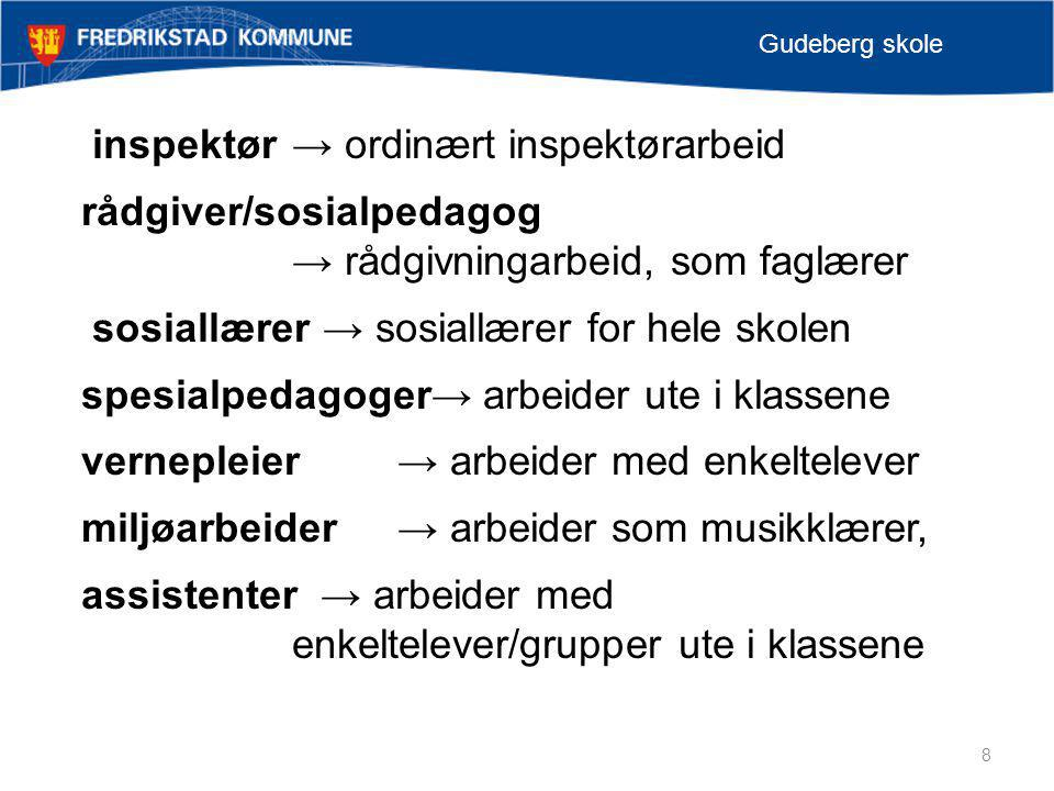 inspektør → ordinært inspektørarbeid rådgiver/sosialpedagog