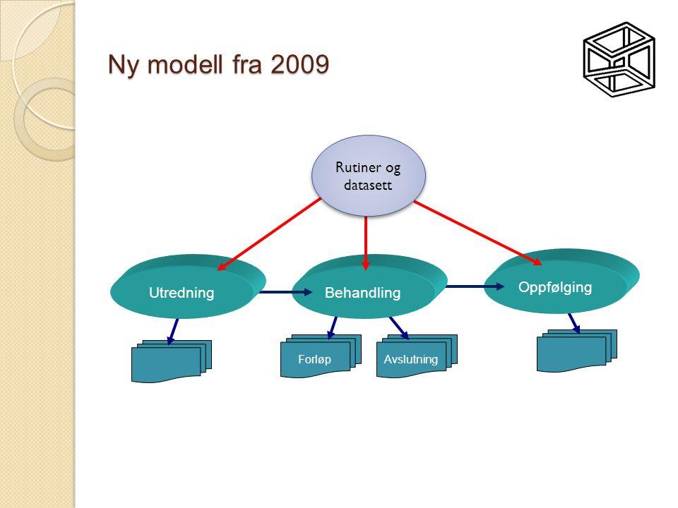 Ny modell fra 2009 Rutiner og datasett Oppfølging Utredning Behandling