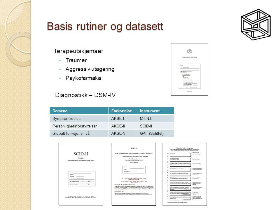 Basis rutiner og datasett