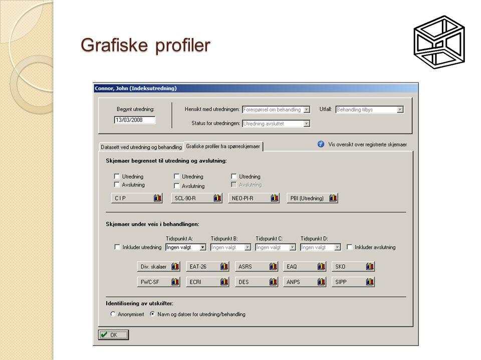 Grafiske profiler 25