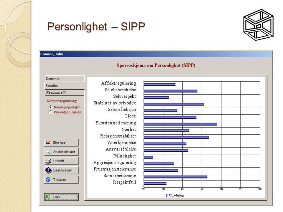 Personlighet – SIPP 31