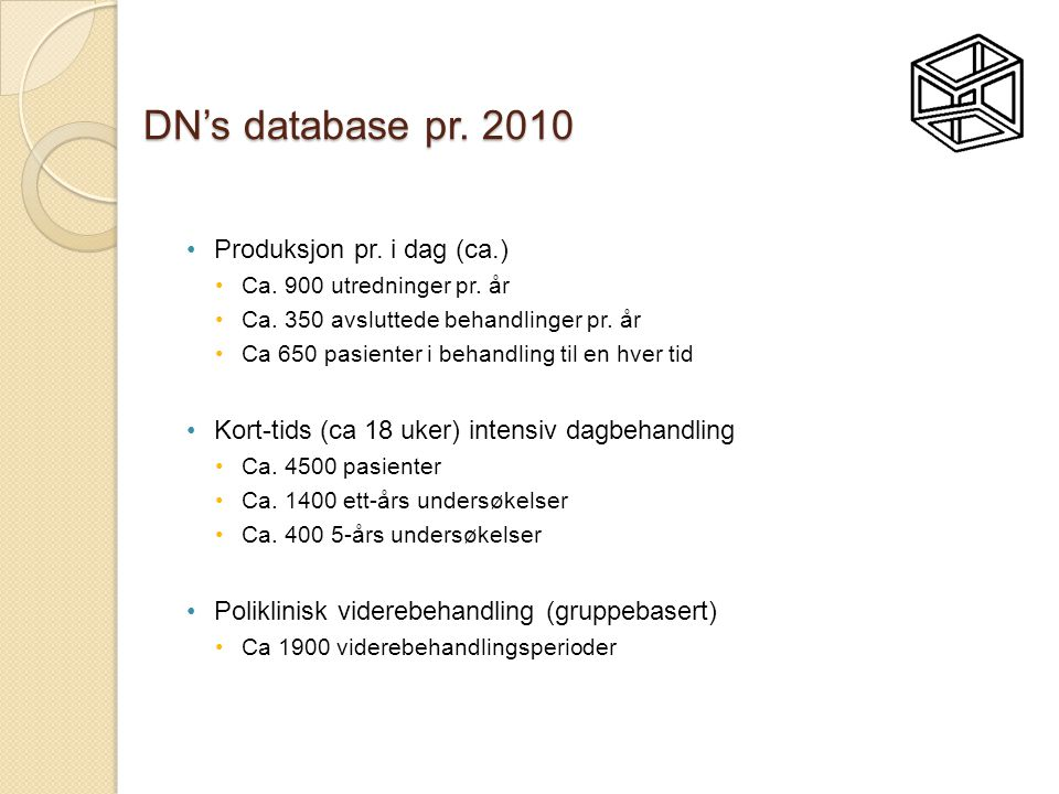 DN's database pr. 2010 Produksjon pr. i dag (ca.)