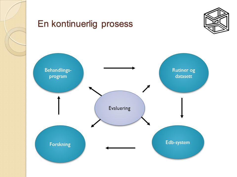 En kontinuerlig prosess