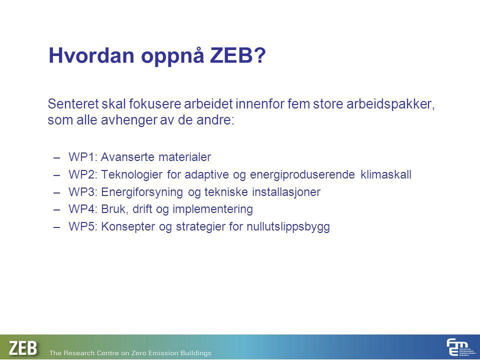 Hvordan oppnå ZEB Senteret skal fokusere arbeidet innenfor fem store arbeidspakker, som alle avhenger av de andre: