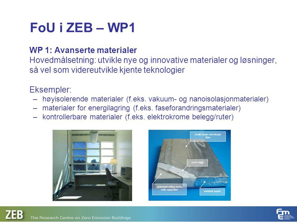 FoU i ZEB – WP1 WP 1: Avanserte materialer