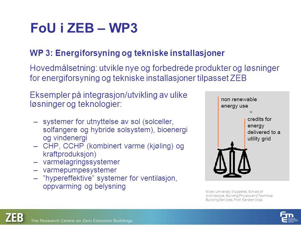 FoU i ZEB – WP3 WP 3: Energiforsyning og tekniske installasjoner