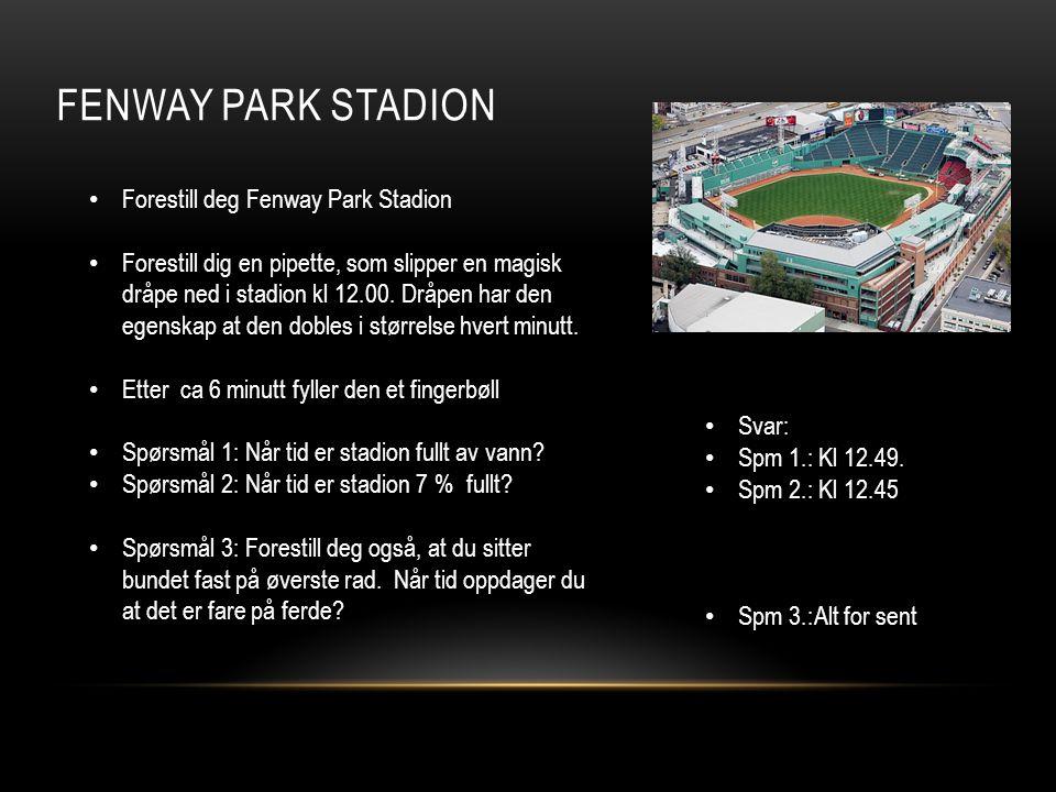Fenway park stadion Forestill deg Fenway Park Stadion