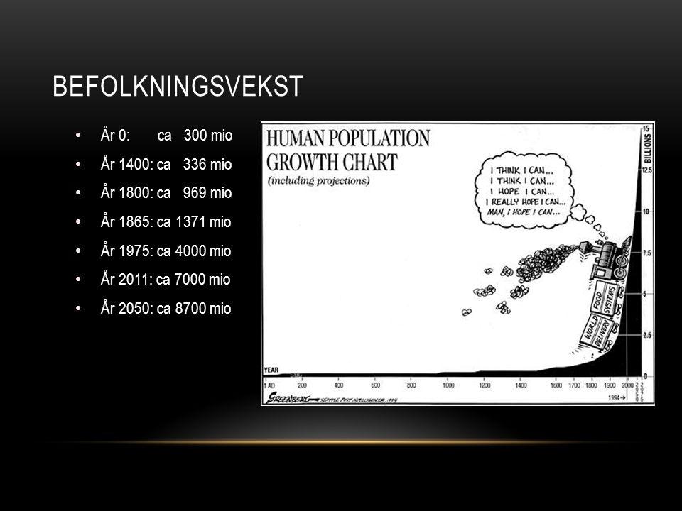 Befolkningsvekst År 0: ca 300 mio År 1400: ca 336 mio