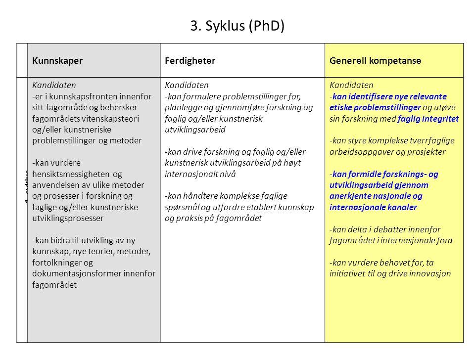 3. Syklus (PhD) Kunnskaper Ferdigheter Generell kompetanse Kandidaten