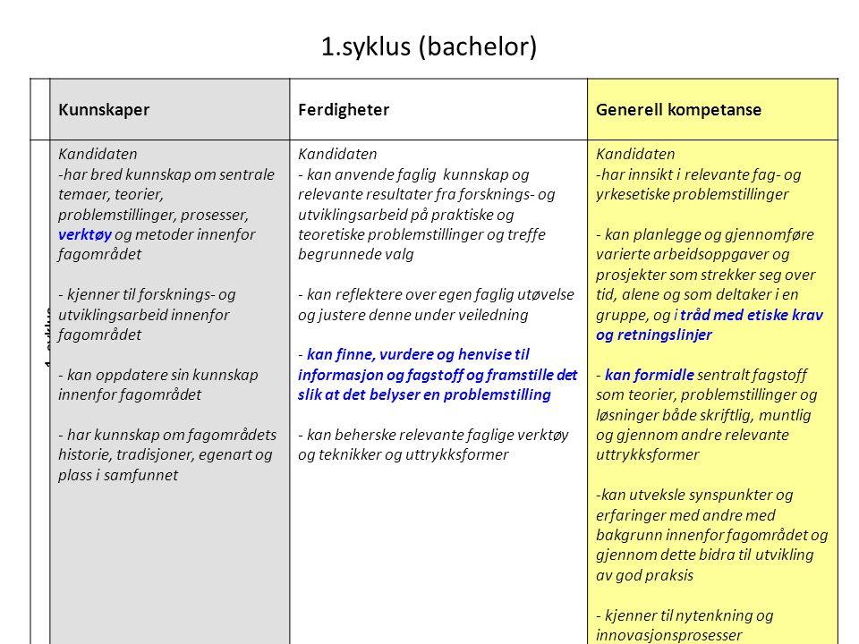 1.syklus (bachelor) Kunnskaper Ferdigheter Generell kompetanse