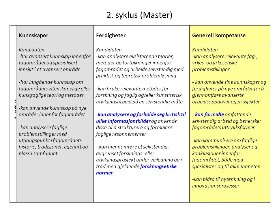 2. syklus (Master) Kunnskaper Ferdigheter Generell kompetanse