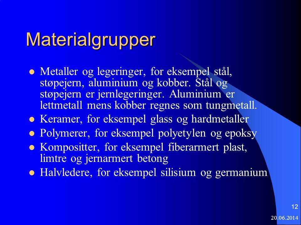 Materialgrupper