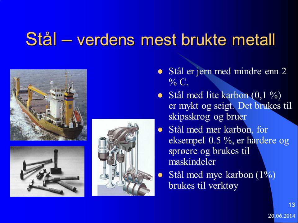 Stål – verdens mest brukte metall