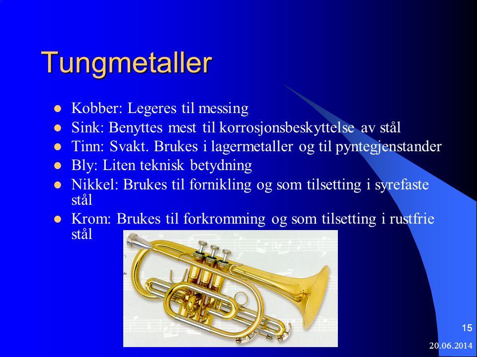Tungmetaller Kobber: Legeres til messing