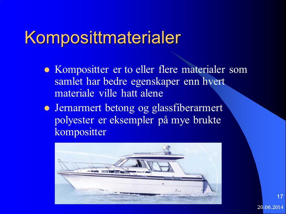 Komposittmaterialer Kompositter er to eller flere materialer som samlet har bedre egenskaper enn hvert materiale ville hatt alene.