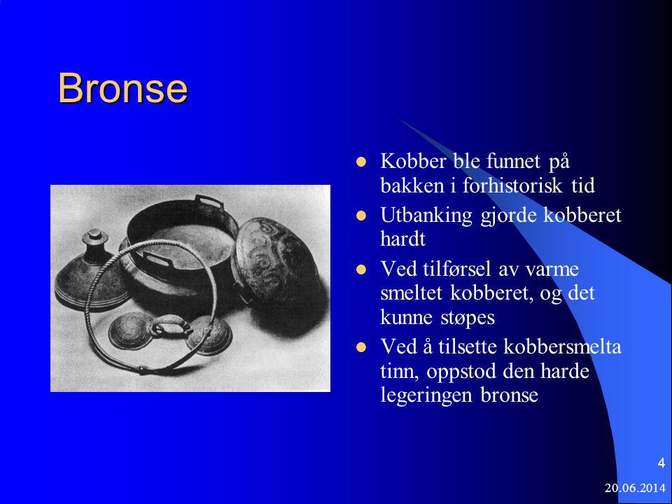 Bronse Kobber ble funnet på bakken i forhistorisk tid