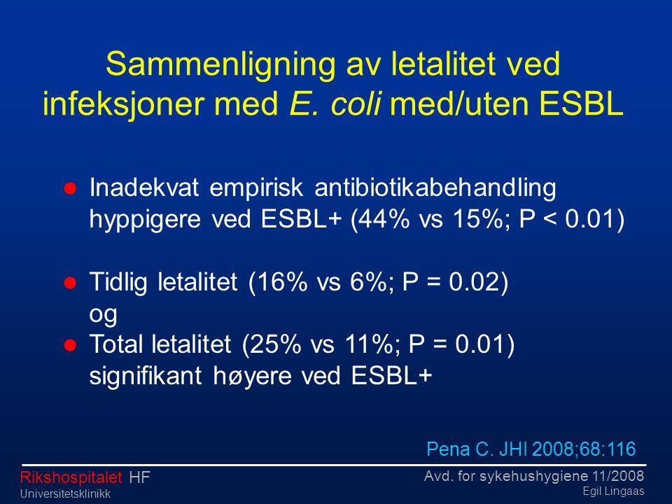 Sammenligning av letalitet ved infeksjoner med E. coli med/uten ESBL