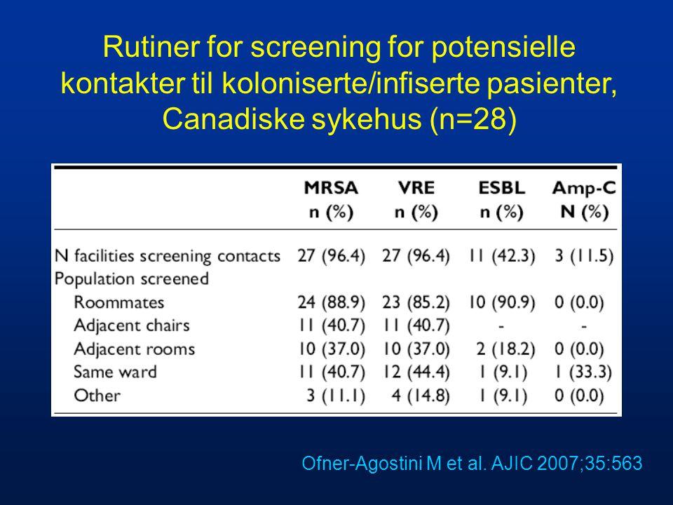 Rutiner for screening for potensielle kontakter til koloniserte/infiserte pasienter, Canadiske sykehus (n=28)