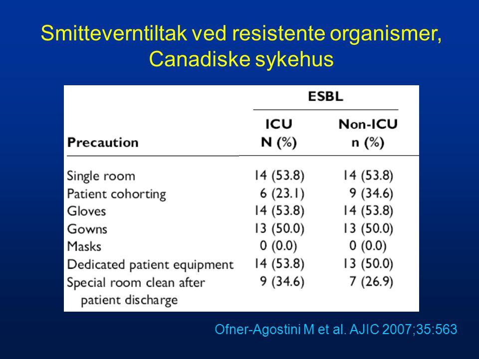 Smitteverntiltak ved resistente organismer, Canadiske sykehus