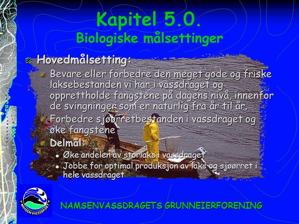Kapitel 5.0. Biologiske målsettinger