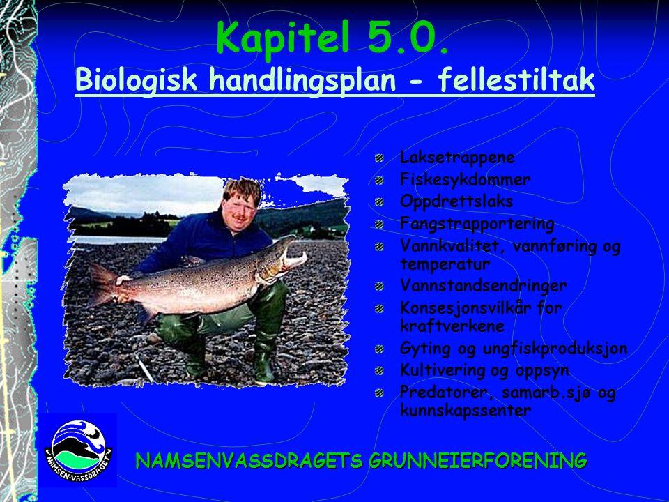 Kapitel 5.0. Biologisk handlingsplan - fellestiltak