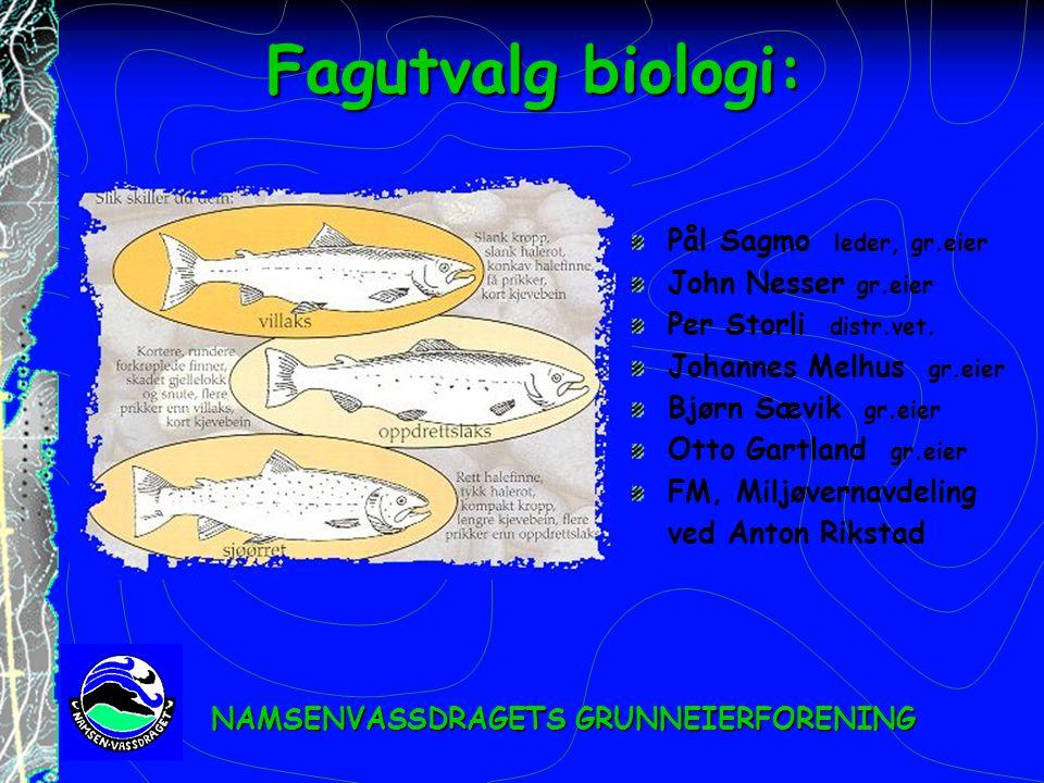 Fagutvalg biologi: Pål Sagmo leder, gr.eier John Nesser gr.eier