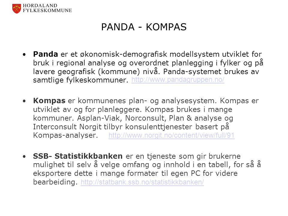 PANDA - KOMPAS