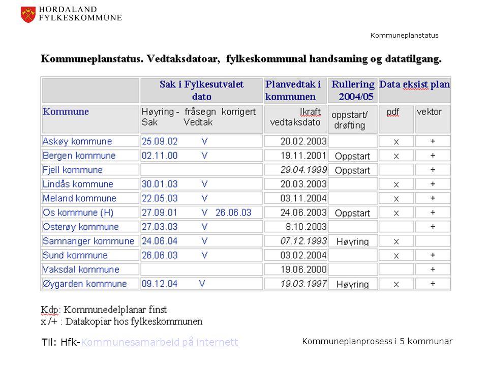 Til: Hfk-Kommunesamarbeid på internett