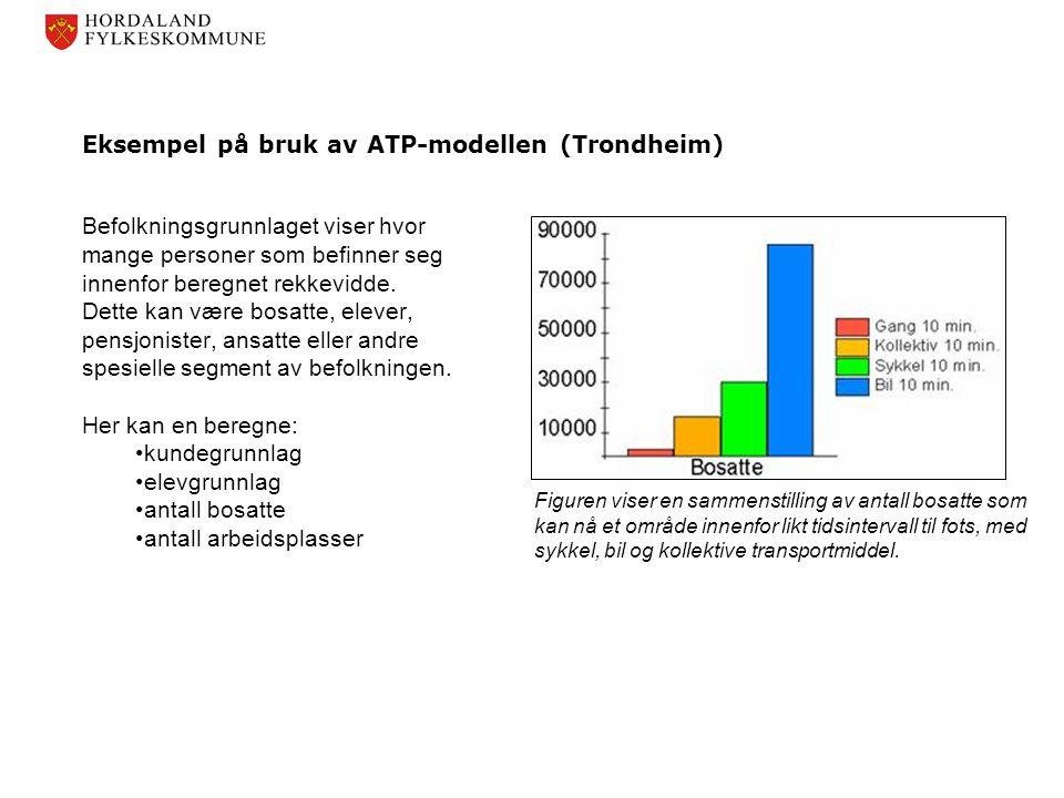 Eksempel på bruk av ATP-modellen (Trondheim)
